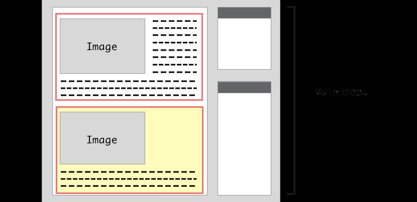 Blockに対してModifierを定義