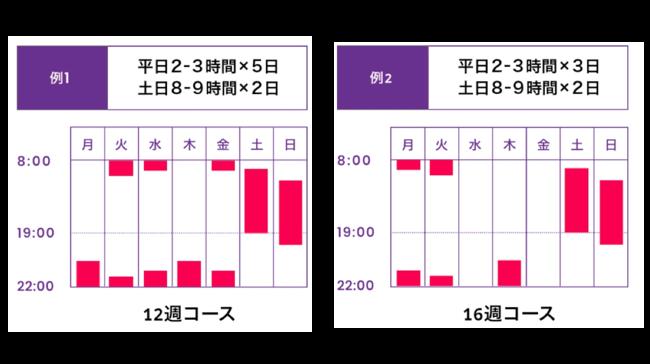 柔軟なスケジュール2