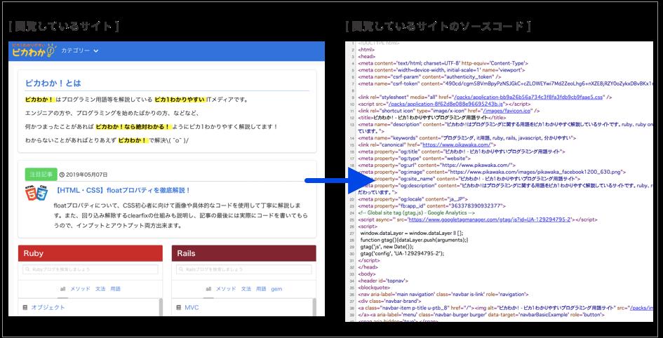 ピカわか!のサイトとソースコード