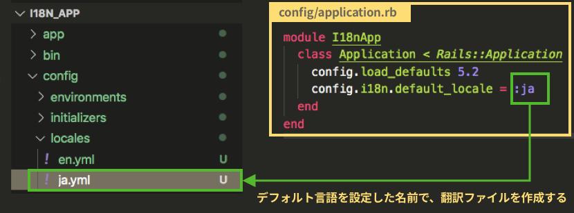 翻訳ファイルの作成方法