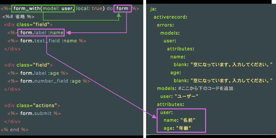 FormBuilderオブジェクトとi18nのキーの確認