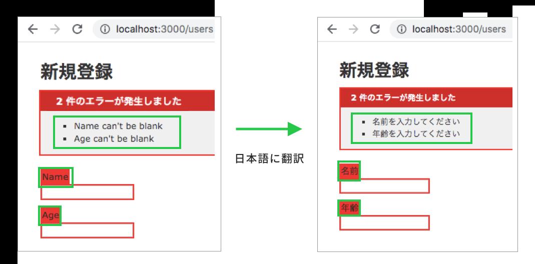 validationのエラー表示を日本語に翻訳