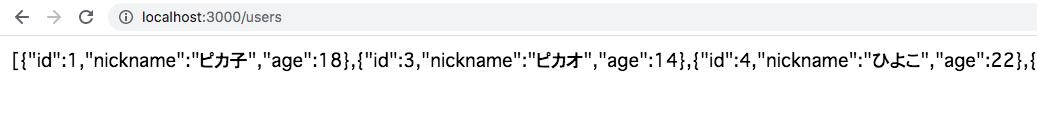 usersテーブルのレコードがJOSN形式のデータで返却されている
