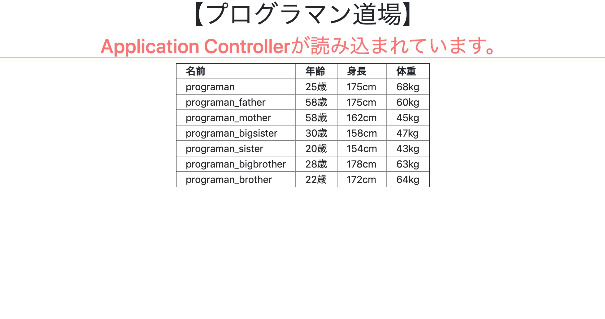 application.html.erbの時のレイアウト