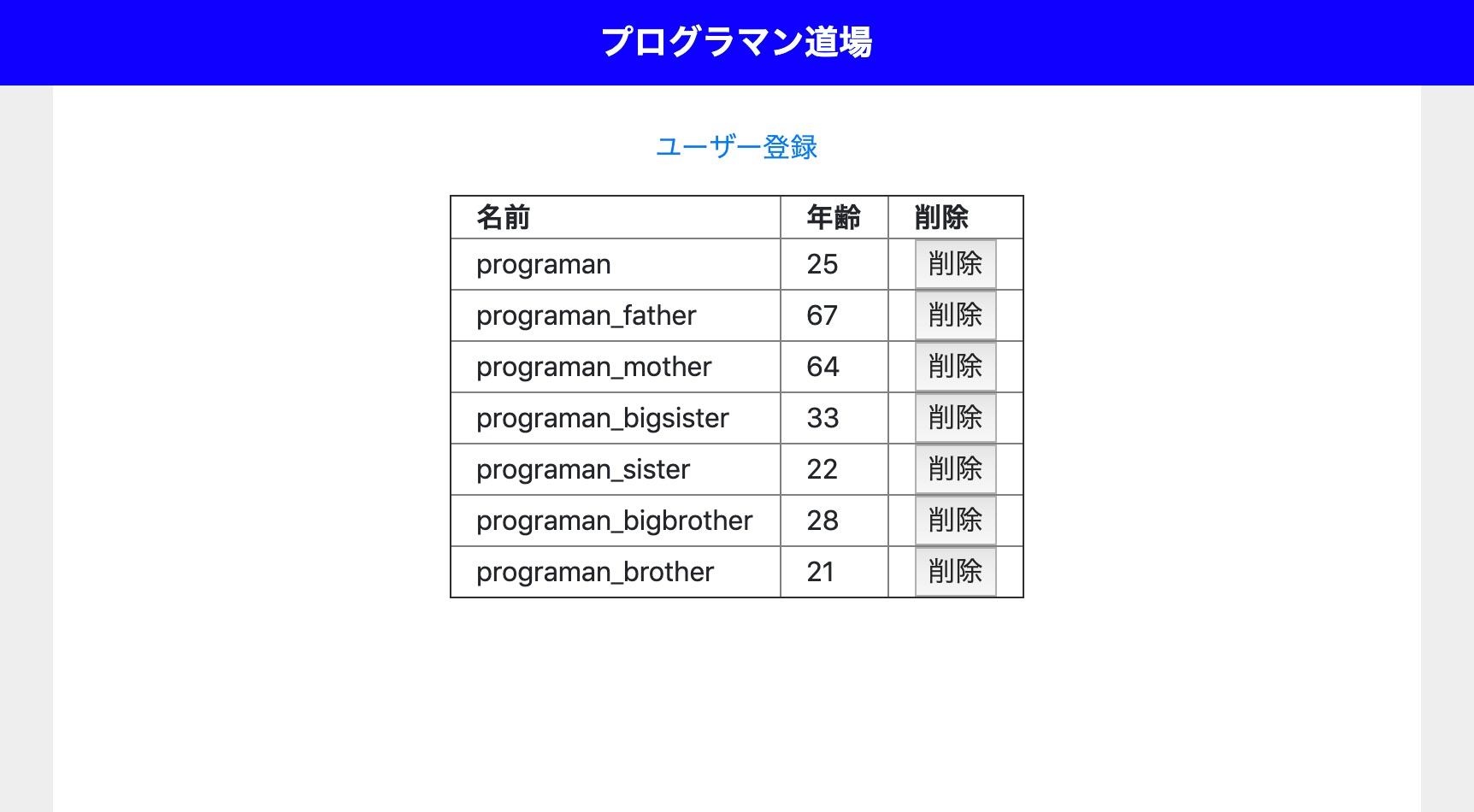 no_sidebar.html.erbがレイアウトファイル
