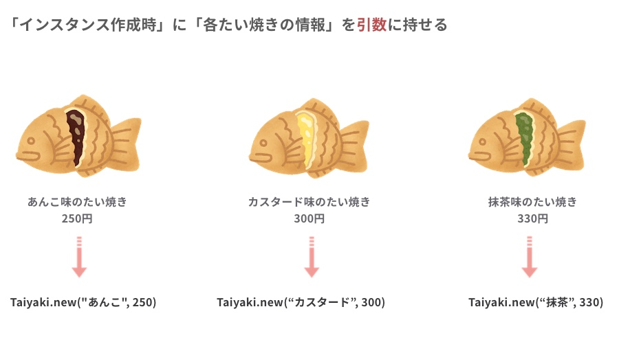 様々な種類のたい焼き