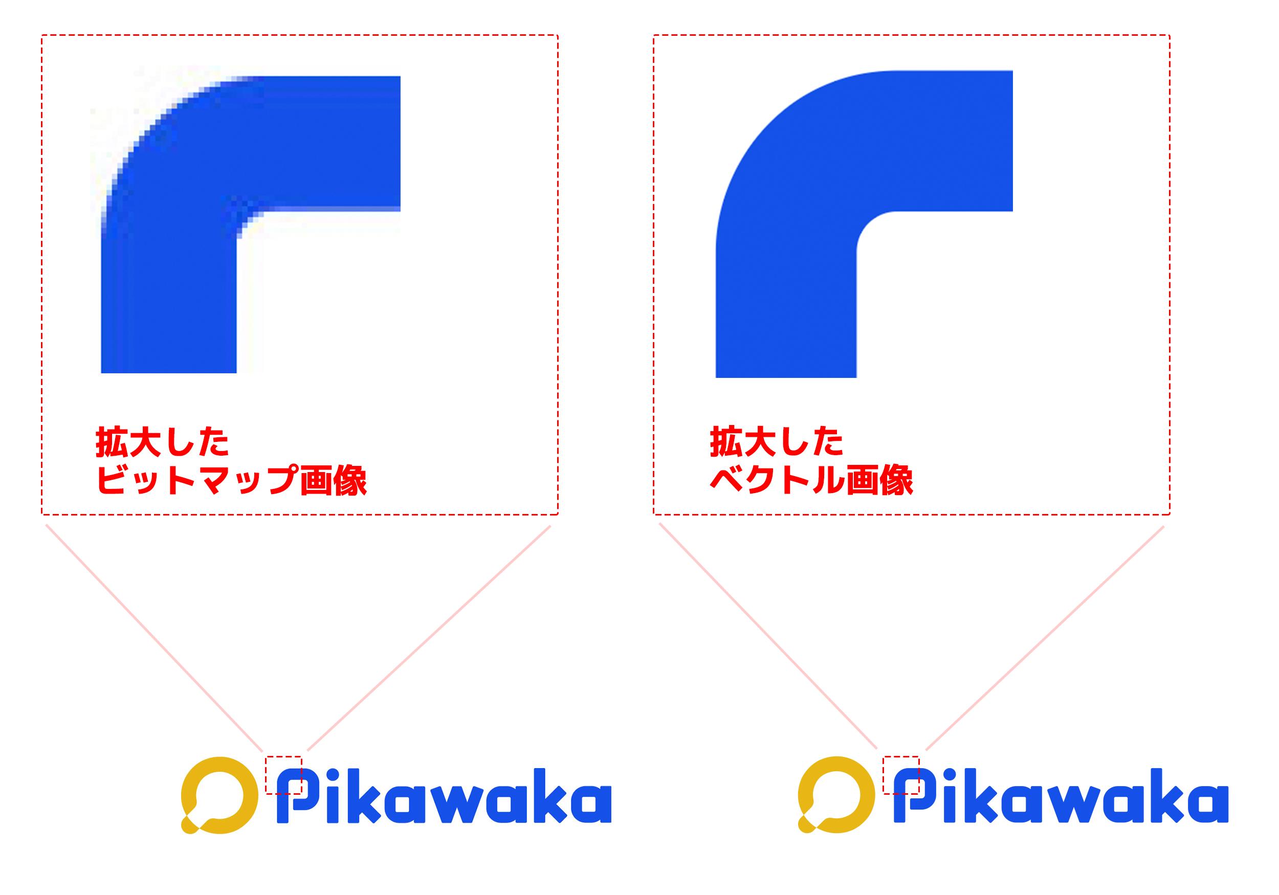 ビットマップ画像とベクトル画像の比較の画像