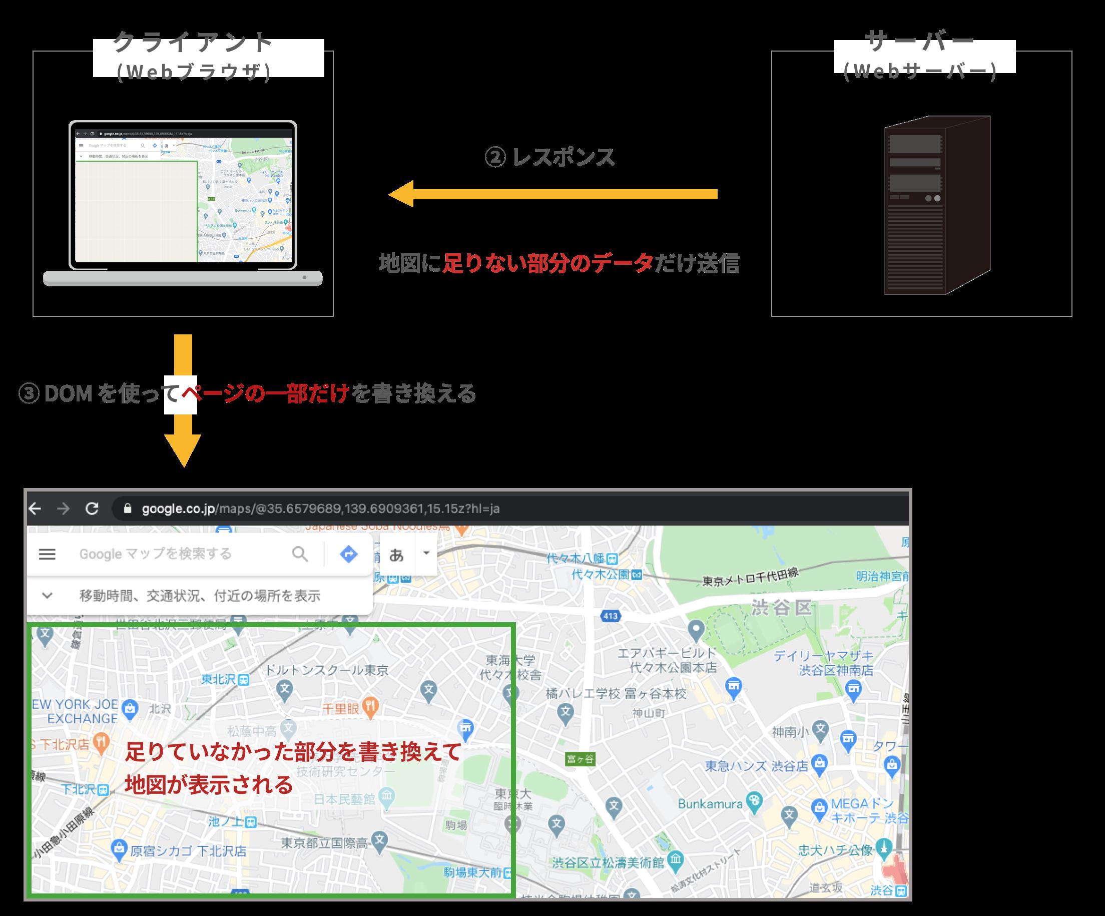 DOMで地図の一部を書き換えている例