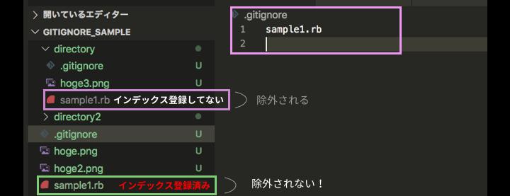 インデックスに登録したファイルを.gitignoreに指定する場合